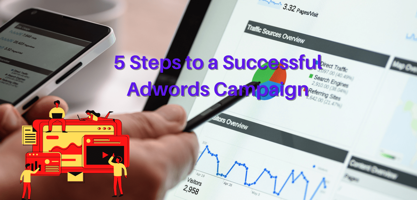 5 Steps to a Successful Adwords Campaign