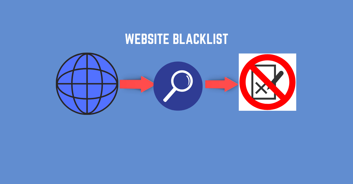 What Kind of Websites Will The Search Engine Blacklist