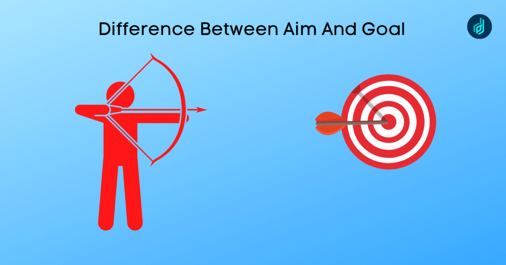 Difference Between Aim And Goal